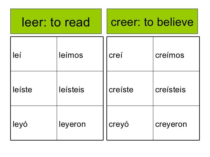 Verbs In The Progressive Form Usually End With The Letters