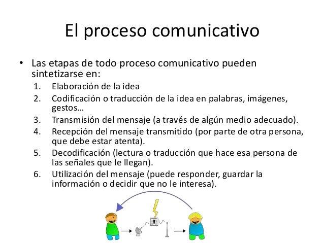 El proceso comunicativo• Las etapas de todo proceso comunicativo pueden  sintetizarse en:  1.   Elaboración de la idea  2....