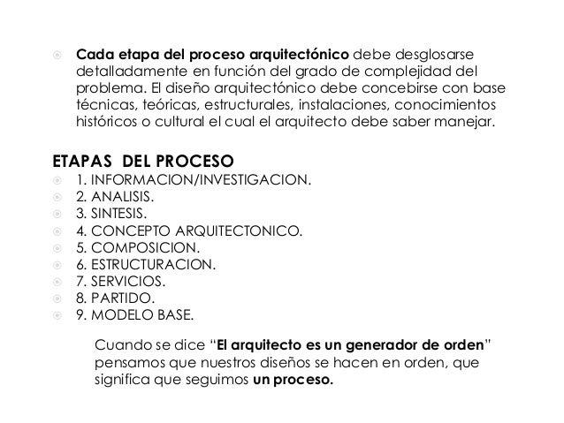 El proceso de dise o arquitectonico for Proyecto arquitectonico pdf