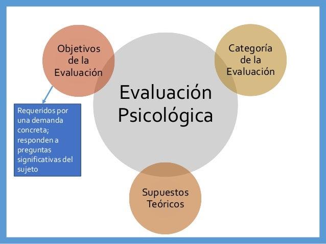 Resultado de imagen para evaluaciòn psicologica