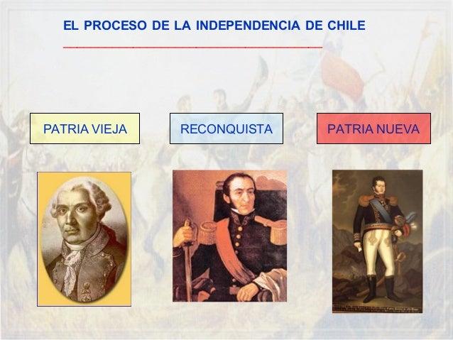 EL PROCESO DE LA INDEPENDENCIA DE CHILE  _____________________________________PATRIA VIEJA     RECONQUISTA        PATRIA N...