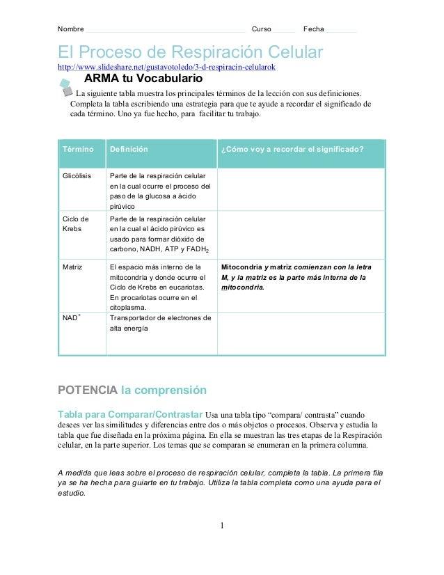 Nombre Curso Fecha  El Proceso de Respiración Celular  http://www.slideshare.net/gustavotoledo/3-d-respiracin-celularok  A...