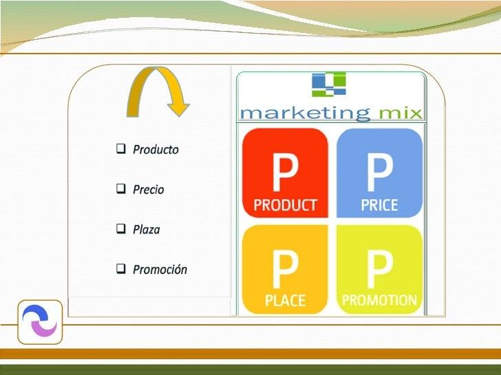 Decisiones sobre PRODUCTOS Objetivos de aprendizaje:3.Explicar el significado de la palabra producto en susentido más com...
