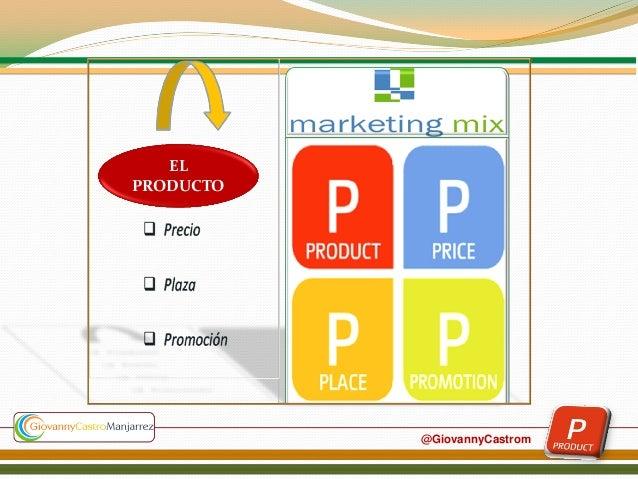 MarketingMix-Producto