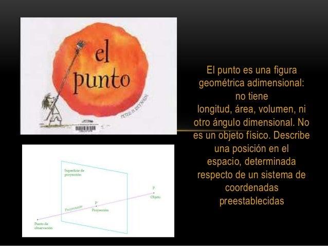 El punto es una figura geométrica adimensional: no tiene longitud, área, volumen, ni otro ángulo dimensional. No es un obj...