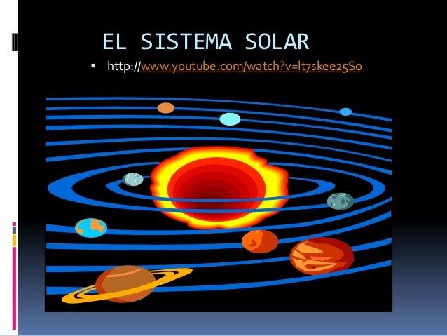 EL SISTEMA SOLAR http://www.youtube.com/watch?v=lt7skee25So