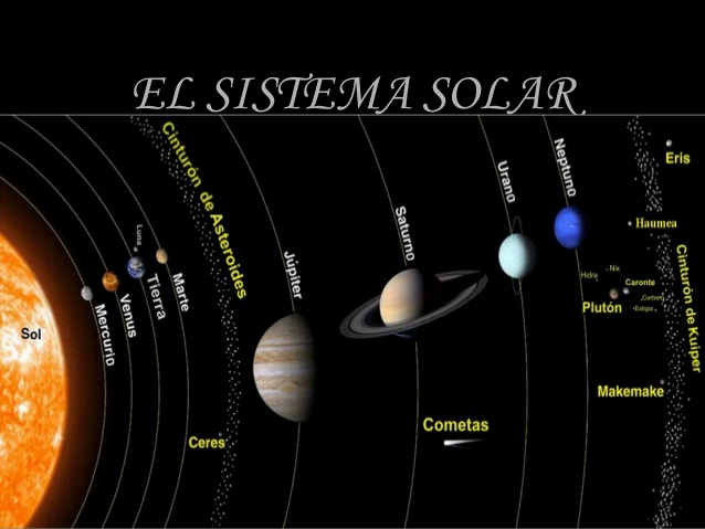 El sistema solar y jupiter
