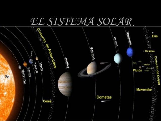 Resultado de imagen de sistema Solar.