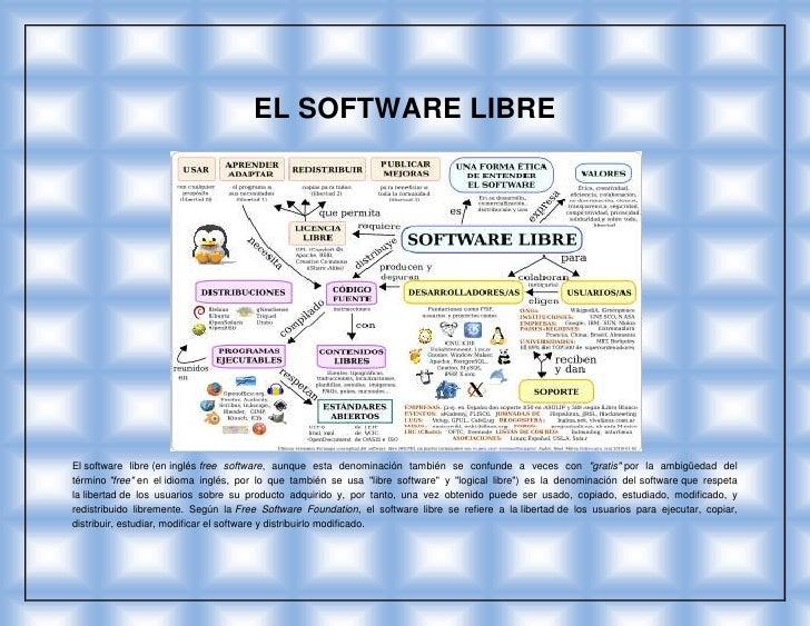 """EL SOFTWARE LIBREEl software libre (en inglés free software, aunque esta denominación también se confunde a veces con """"gra..."""