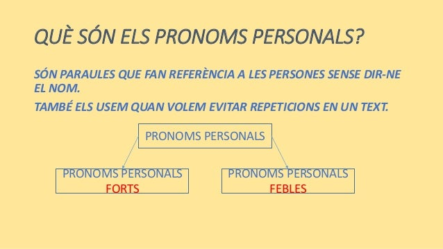 http://www.slideshare.net/josemanuelcremades/els-pronoms-personals-42515689