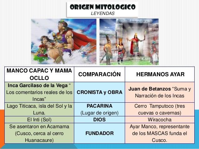 resumen de comentarios reales de los incas en pdf