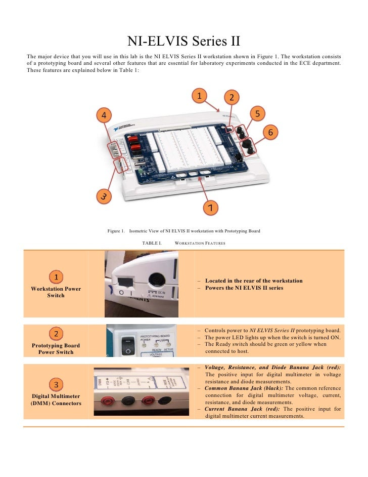 NI-ELVIS Series IIThe major device that you will use in this lab is the NI ELVIS Series II workstation shown in Figure 1. ...