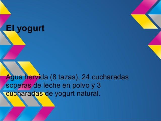 El yogurtAgua hervida (8 tazas), 24 cucharadassoperas de leche en polvo y 3cucharadas de yogurt natural.