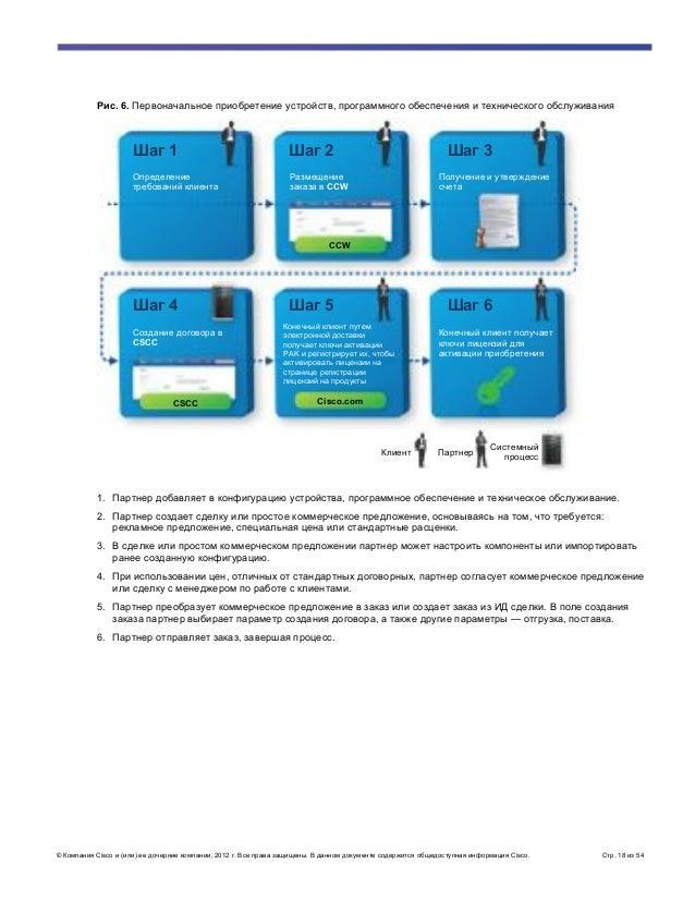 Virtual Internet Routing Lab (VIRL PE) - The Cisco ...