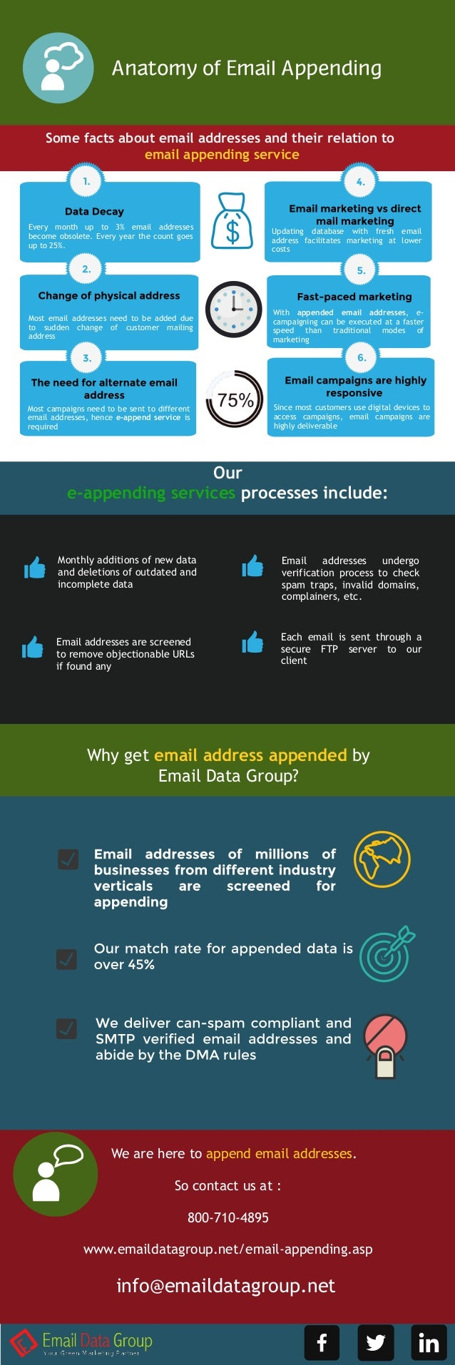 Facts About Email Appending. Roundpoint Mortgage Servicing Corp. Where To Post Ads For Free Ireland Golf Trips. Chicago Continuing Education. Procurement Manager Responsibilities. Used Car Extended Warranty Cost. Global Merchant Processing Lawyer Columbus Oh. Cheap Website Builder And Hosting. Avocados For Weight Loss Best Managed Hosting