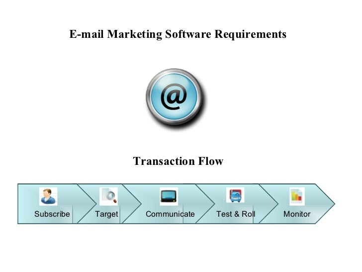 E-mail Marketing Software Requirements Transaction Flow Monitor Test & Roll Communicate Target Subscribe