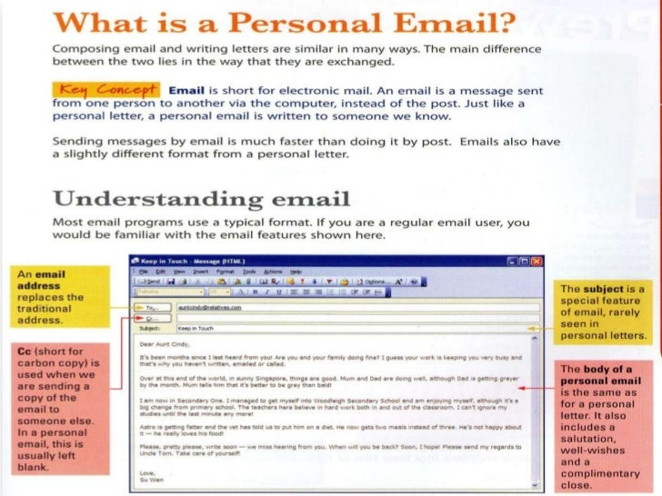 Email writing