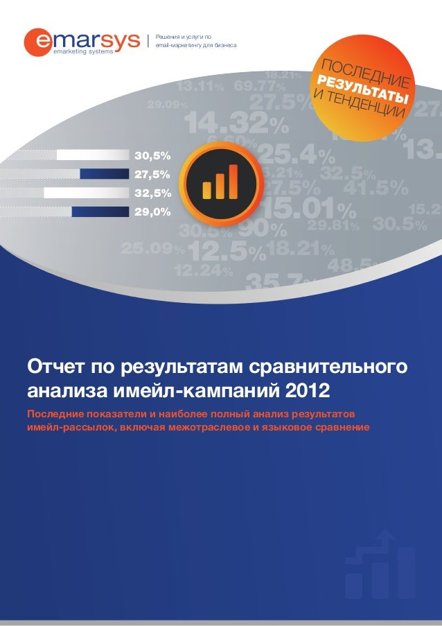 35.7% 48.5% 30.5% 32.5%15.21% 13.11% 12.24% 29.81% 69.77% 18.21%25.09% 18.21% 29.09% 15.01% 90% 25.4% 27.5% 41.5% 27.5% 14...