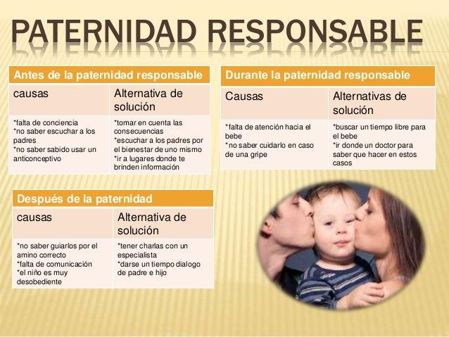 Embarazo adolescente paternidad responsable y los for Paternidad responsable