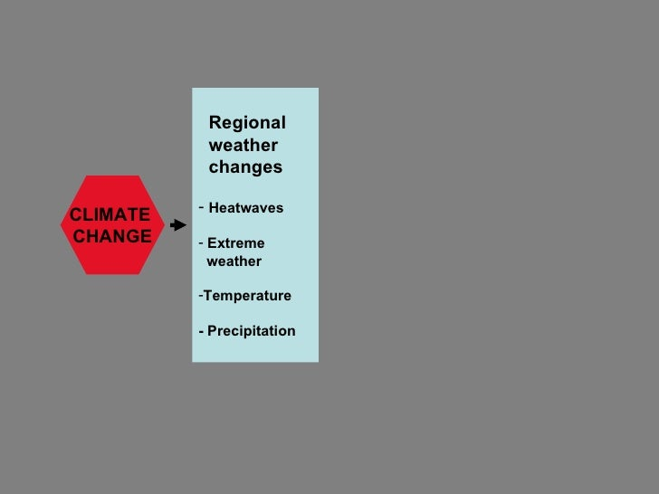 Climate Change, Health and Transportation by Enrique Jacoby