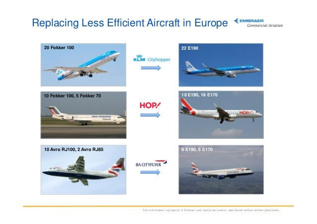 aircraft efficiency