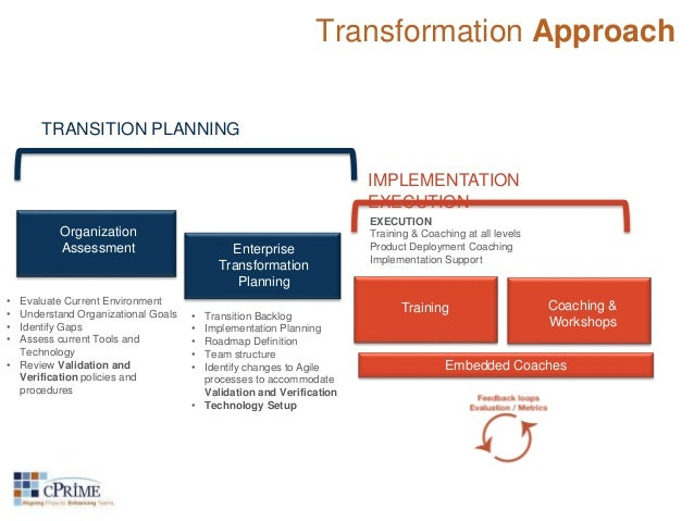 organizational assessment models for enterprise transformation The organizational strategy and support its objectives a management consulting firm was engaged to provide an assessment of the enterprise's current it operations and to develop a strategy and three-year plan figure 1—assessment process.