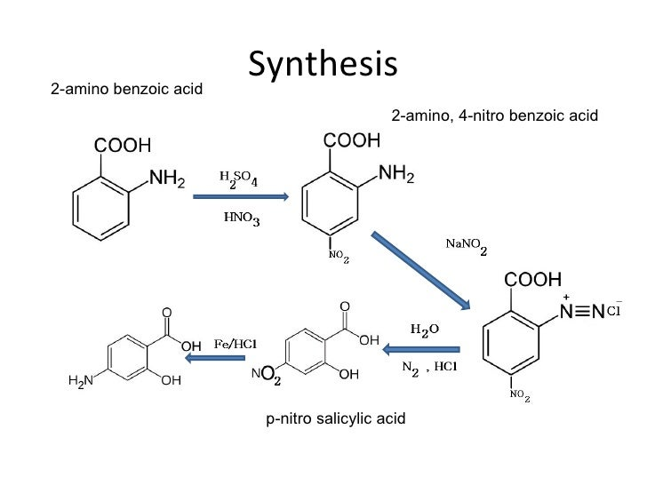 unit 4 assessment 2 benzoic acid synthesis Assessment is specific and not generic opinion on benzoic acid and sodium benzoate 4 3 benzoic acid is also an intermediate in the synthesis of phenol and.