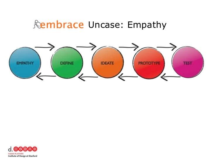 Embrace Uncase: Empathy