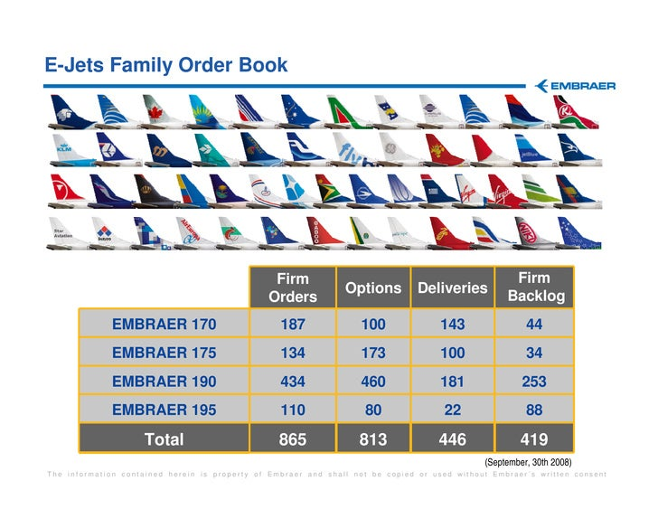 embraer report ppt Coo luis carlos affonso gave the update at a presentation at embraer's evora plant in portugal.