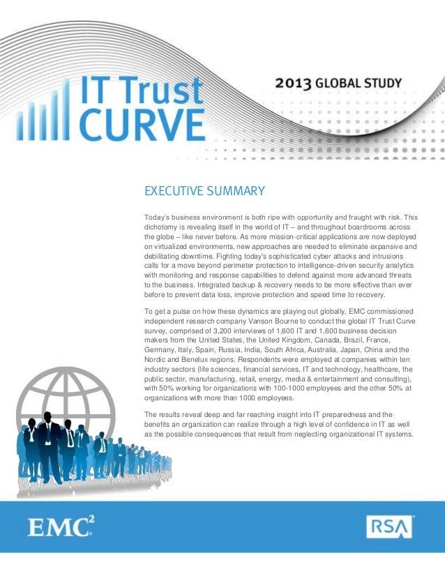 The Global IT Trust Curve survey - Executive Summary