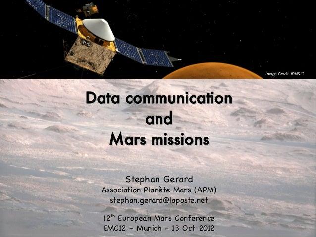 Image Credit: IPNSIGData communication       and   Mars missions       Stephan Gerard Association Planète Mars (APM)   ste...