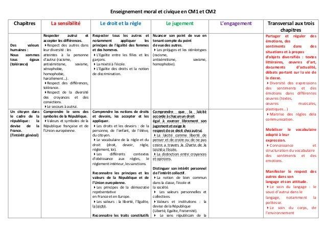 Enseignement moral et civique en CM1 et CM2 Chapitres La sensibilité Le droit et la règle Le jugement L'engagement Transve...
