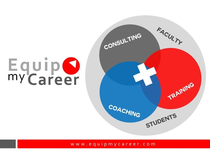 Equip my career