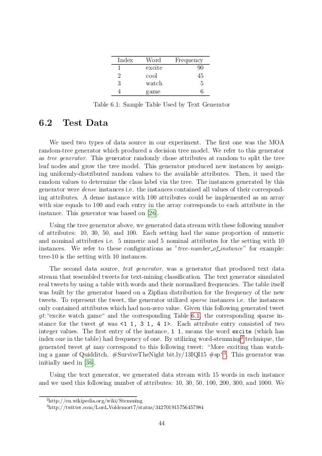 Master thesis data mining