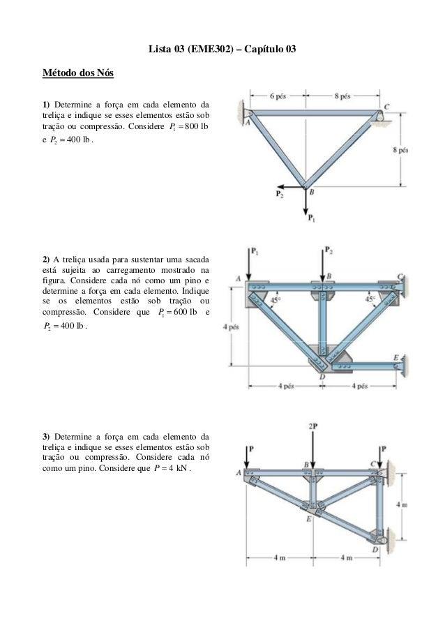 Lista 03 (EME302) – Capítulo 03 Método dos Nós 1) Determine a força em cada elemento da treliça e indique se esses element...
