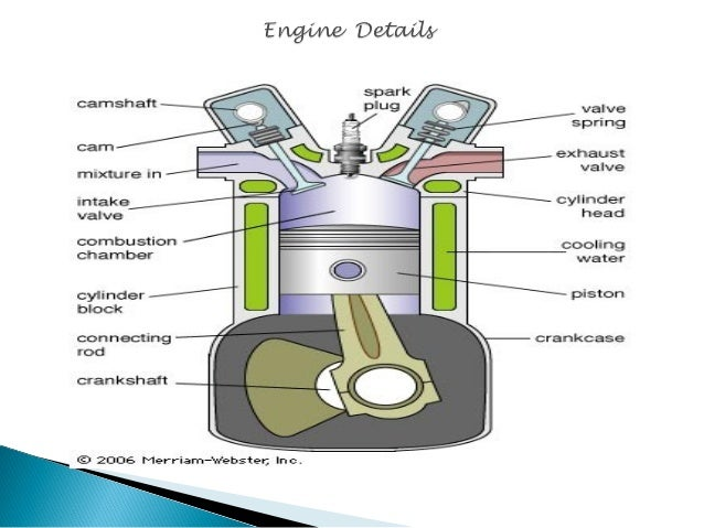 Topic also Volkswagen air Cooled engine in addition Hirth F23 Engine furthermore Free Piston Engine Could Be Twice As also 1091794 toyota Describes  bustion Engine That Generates Electricity Directly. on opposed piston engine diagram