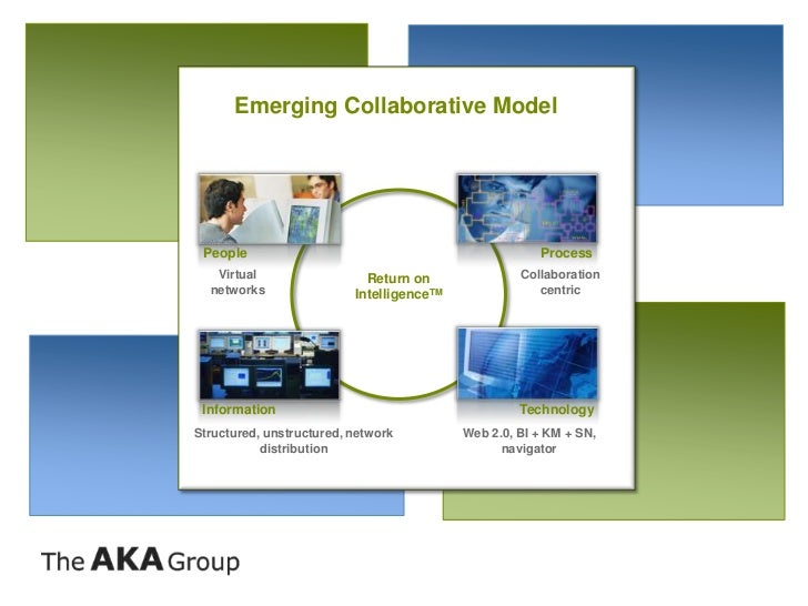 Emerging collaborative model