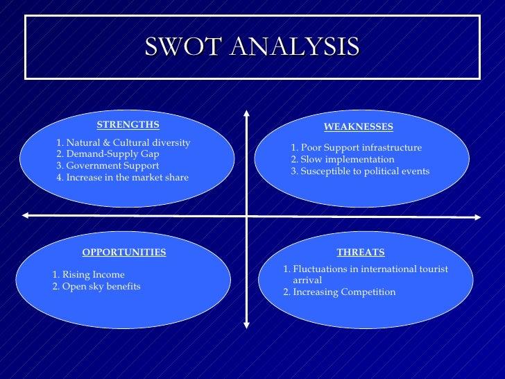 swot analysis on sheraton hotel sydney Starwood hotels resorts worldwide marketing essay the other matrices used to evaluate starwood hotels, such as the swot matrix sheraton hotels & resorts.
