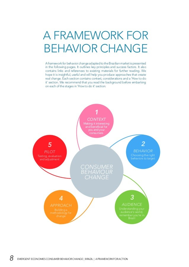 a framework for consumer behavior Applying the transtheoretical model of change to consumer debt behavior the framework used in this study is the.