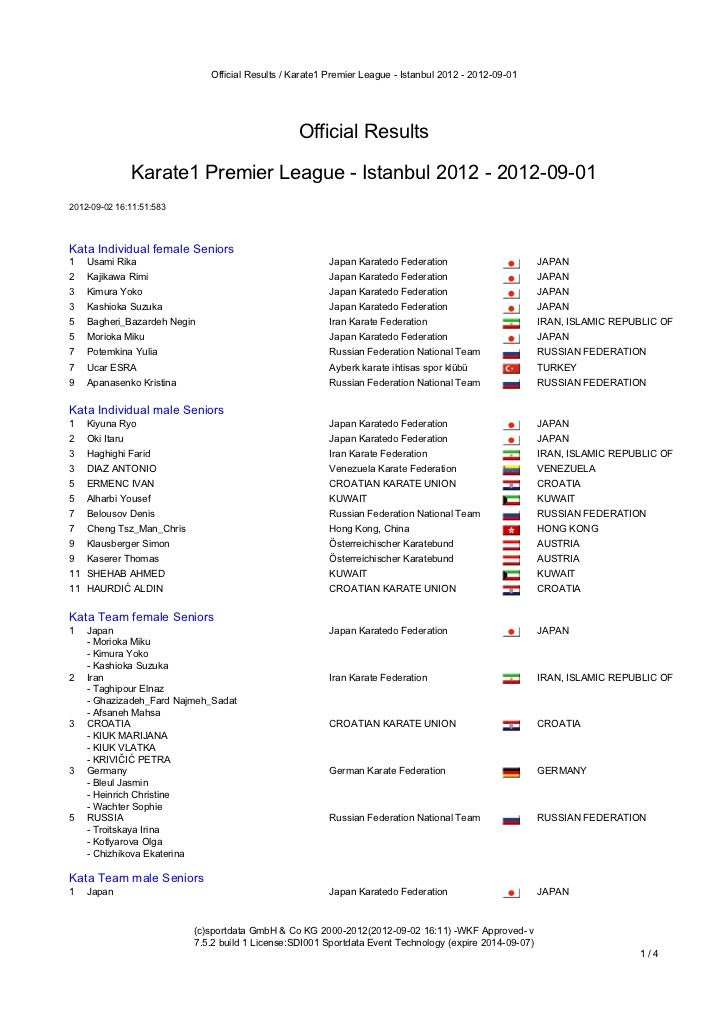 Official Results / Karate1 Premier League - Istanbul 2012 - 2012-09-01                                                    ...