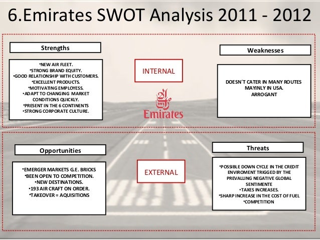 the swot of emirate group Virgin group (case study) no swot analysis of virgin group weakness threat opportunity fly emirates 2bargaining power of suppliers few suppliers long.