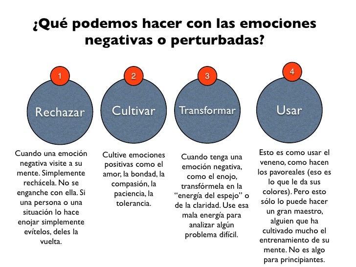 Emociones ejecutivo - Energias positivas y negativas ...
