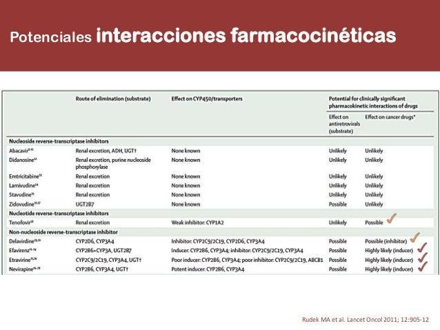 ciprofloxacin hcl and alcohol consumption