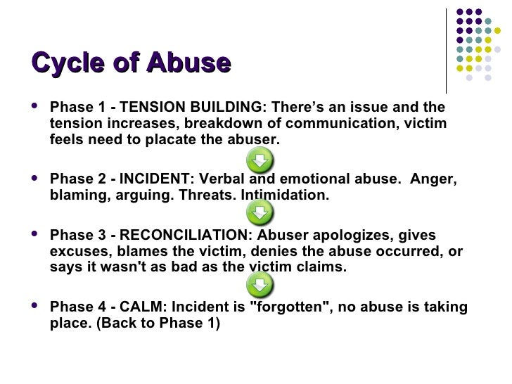 Signs Of Verbal And Mental Abuse
