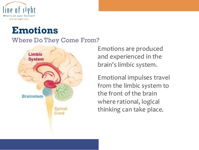When does emotional vs. logical thinking come in handy?