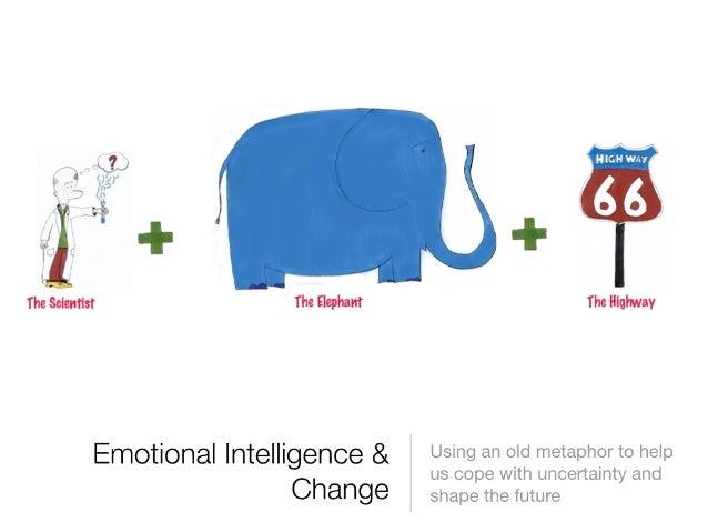 Emotional Intelligence & Change