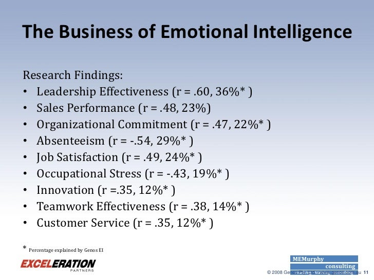 research paper on emotional intelligence St catherine university university of st thomas master of social work clinical research papers school of social work 5-2015 the impact of emotional intelligence on effective.