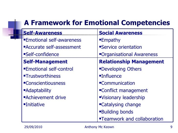 emotional intelligence among nurses The idea that individuals can be trained to be more emotionally intelligent is one  which is discussed with enthusiasm in nursing management literature it could.
