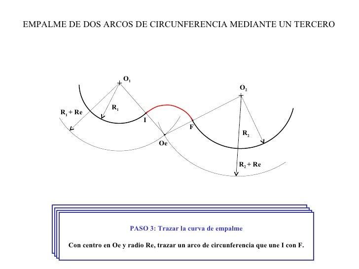 EMPALME DE DOS ARCOS DE CIRCUNFERENCIA MEDIANTE UN TERCERO DATOS Centro y radio de cada uno de los arcos de circunferencia...