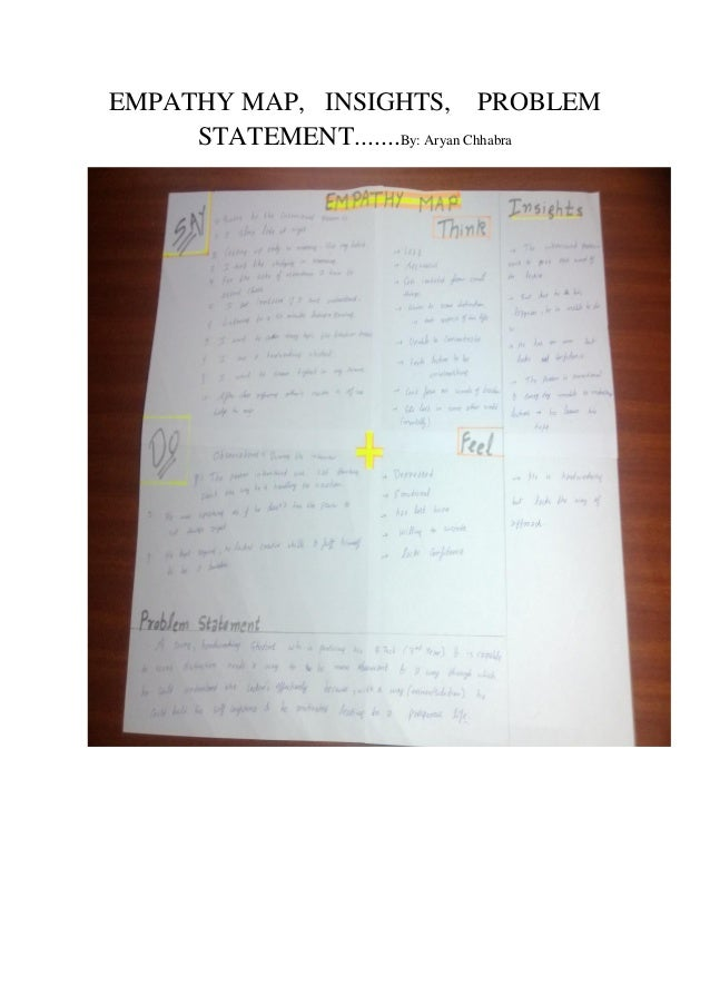 EMPATHY MAP, INSIGHTS, PROBLEM STATEMENT.......By: Aryan Chhabra